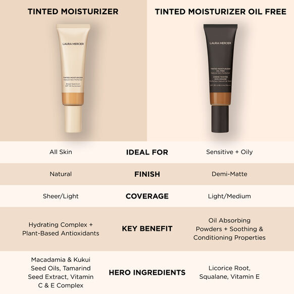 Tinted Moisturiser Oil Free Natural Skin Perfector, NUDE  - 50 ML, large, image7